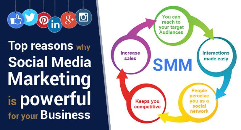 Top Reason For Social Marketing
