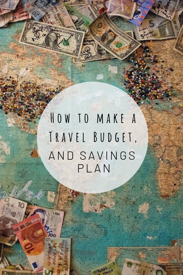 Pinterest image for Determining Your Travel Budget, and Making a Savings Plan.