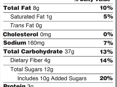 Know What You EAT: the Nutrition Facts Label