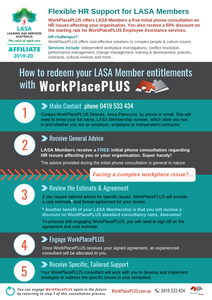 How to redeem your LASA Member entitlements with WorkPlacePLUS