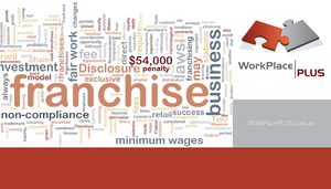 Fair Work changes, non-compliance, franchises, penalty increases, risk mitigation, WorkPlacePLUS, HR, Employers