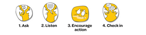 You've got what it takes to make a difference. For tips, visit https://www.ruok.org.au/how-to-ask