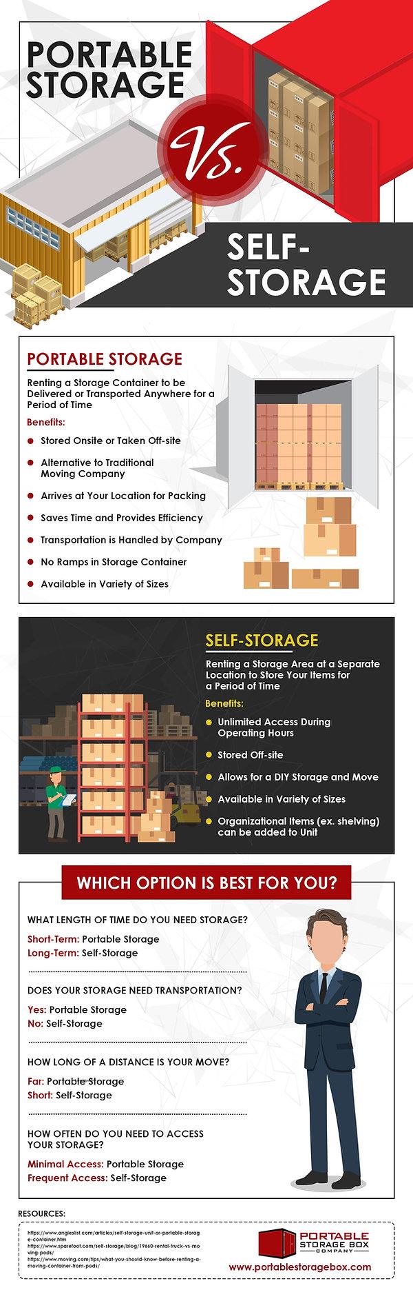 Portable Storage vs. Self-Storage_V2.jpg