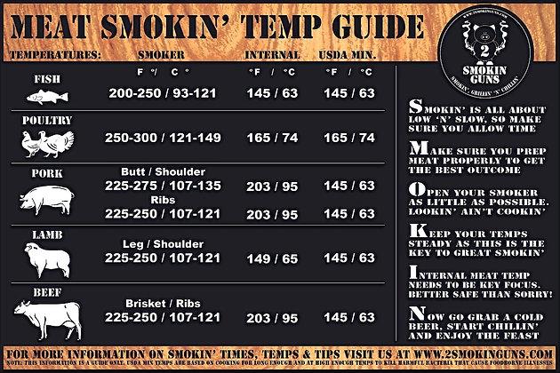 2SG Smokin' Temp Magnet