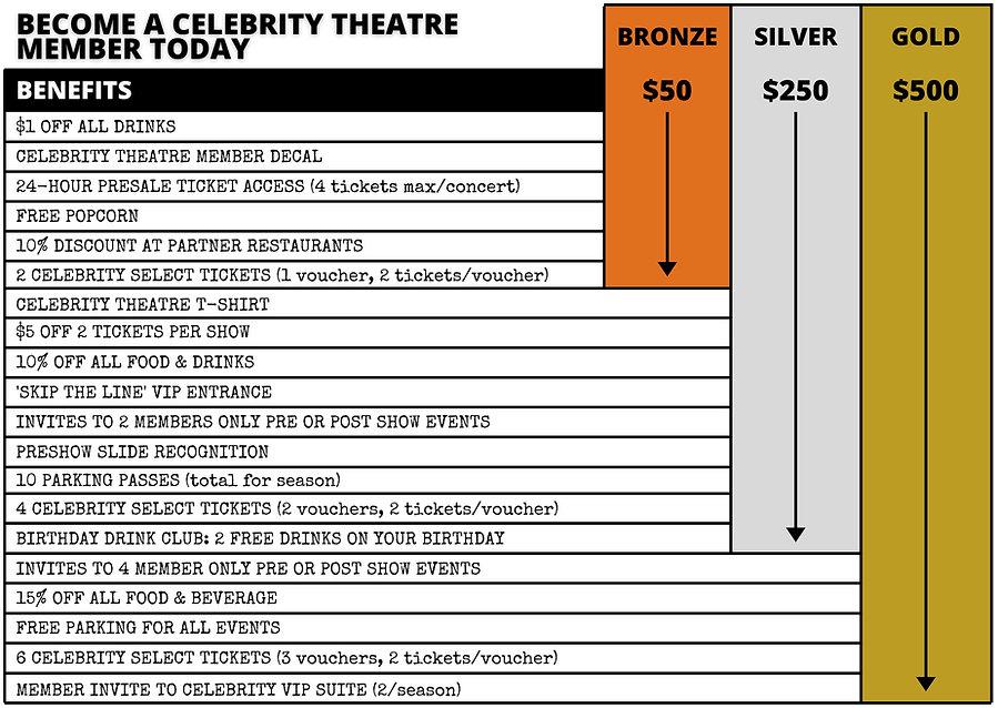 CT Membership Benefits.jpg
