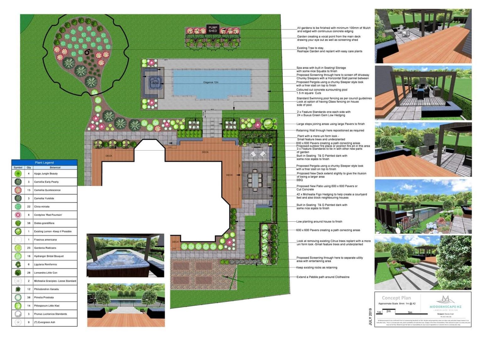 Project plans