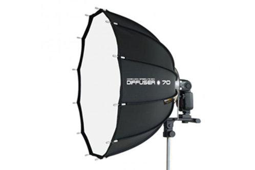 SMDV Dodecagonal Speedlight Diffuser 70 CM
