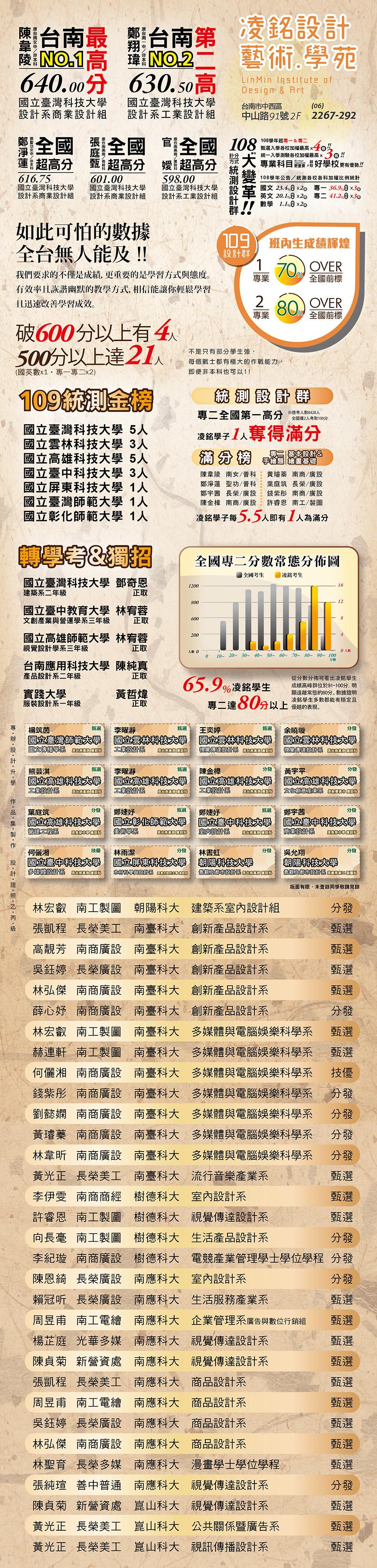 109榜單_改_網頁版2S.jpg