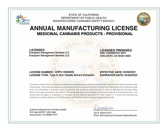 Manufacturing License.png