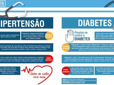 Gestão Ambiental promove atividade sobre hipertensão e diabetes com trabalhadores da travessia urban