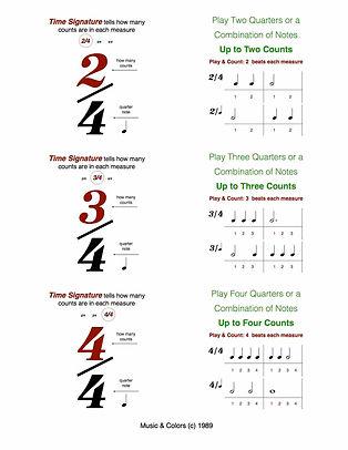 Piano Lessons - Time Signature