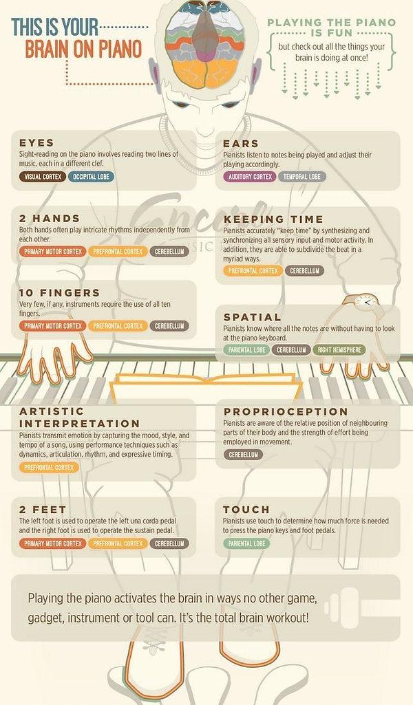 2) Piano Benefits.jpg