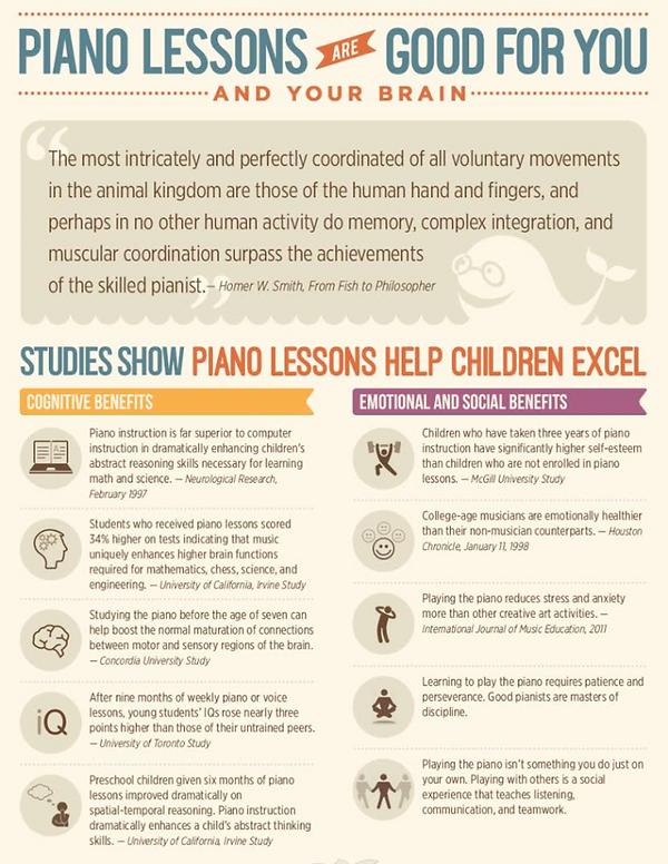 1) Piano Benefits.png