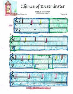 Piano is Fun...!