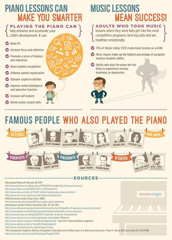 3) Piano Benefits.jpg