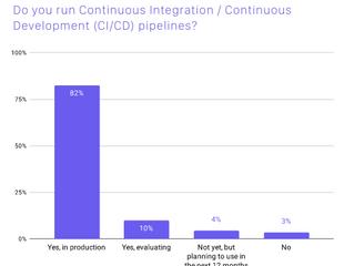 Benefits for Enterprises Adopting a Cloud-Native Stack