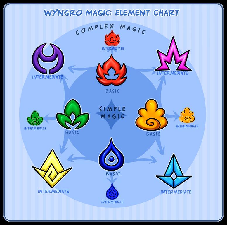 Magic_Chart_Revamp.png
