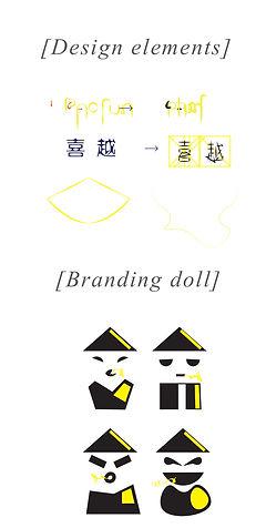 Xiyue Pho Logo design.jpg