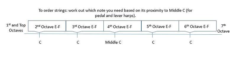 strings instructions.JPG