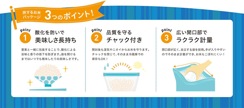旅するお米パッケージ 3つのポイント!