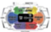 plandome_configurationbasket.jpg