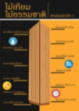 infographic wood nutureandwpc-01.jpg