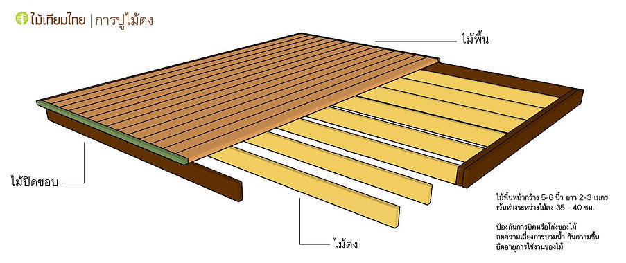 Building-a-garden-deck_copy-011.jpg