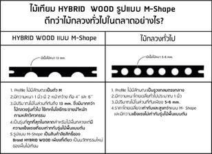 """นวัตกรรมการกระจายน้ำหนักตามหลักวิศวกรรม ของไม้สังเคราะห์ (WPC) """"Lite Decking รูปแบบ M-Shape"""