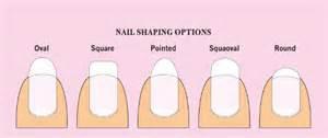 Choosing a Nail Shape