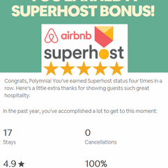 Airbnb Super host 2017