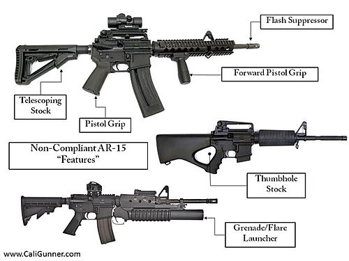 AR15_Features_labeled.jpg