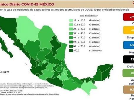 Son ya 238 mil 424 los fallecidos por Covid-19 en México