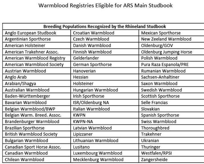 2021 Warmblood Registries Eligible for A