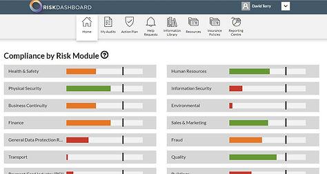 compliance by risk module 1.JPG