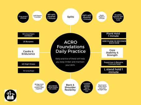 Acro Conditioning Sheets