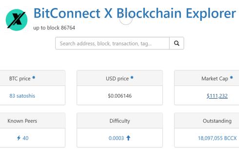 Market Data Available Within Block Explorer UI