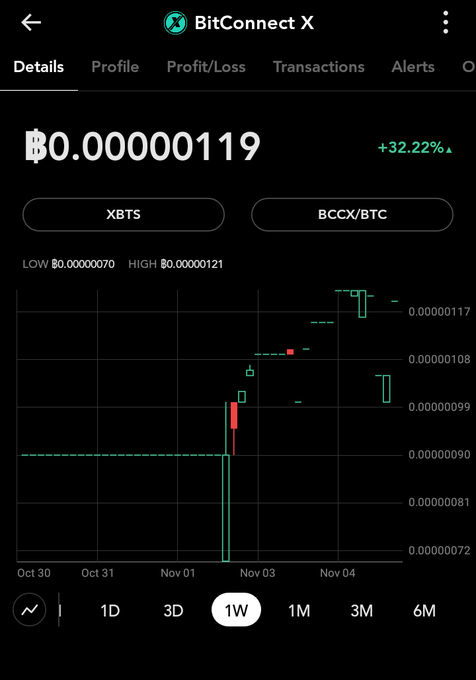 The bitconnectX blockchain, bitconnectX Genesis / BitConnect X has been listed on BlockFolio, the cryptocurrency portfolio application, (via The XBTS Exchange).  BCCX / BTC BitCoin, BTS BitShares, CNY bitCNY, ETH Ethereum, STH SmartHoldem, USD bitUSD.