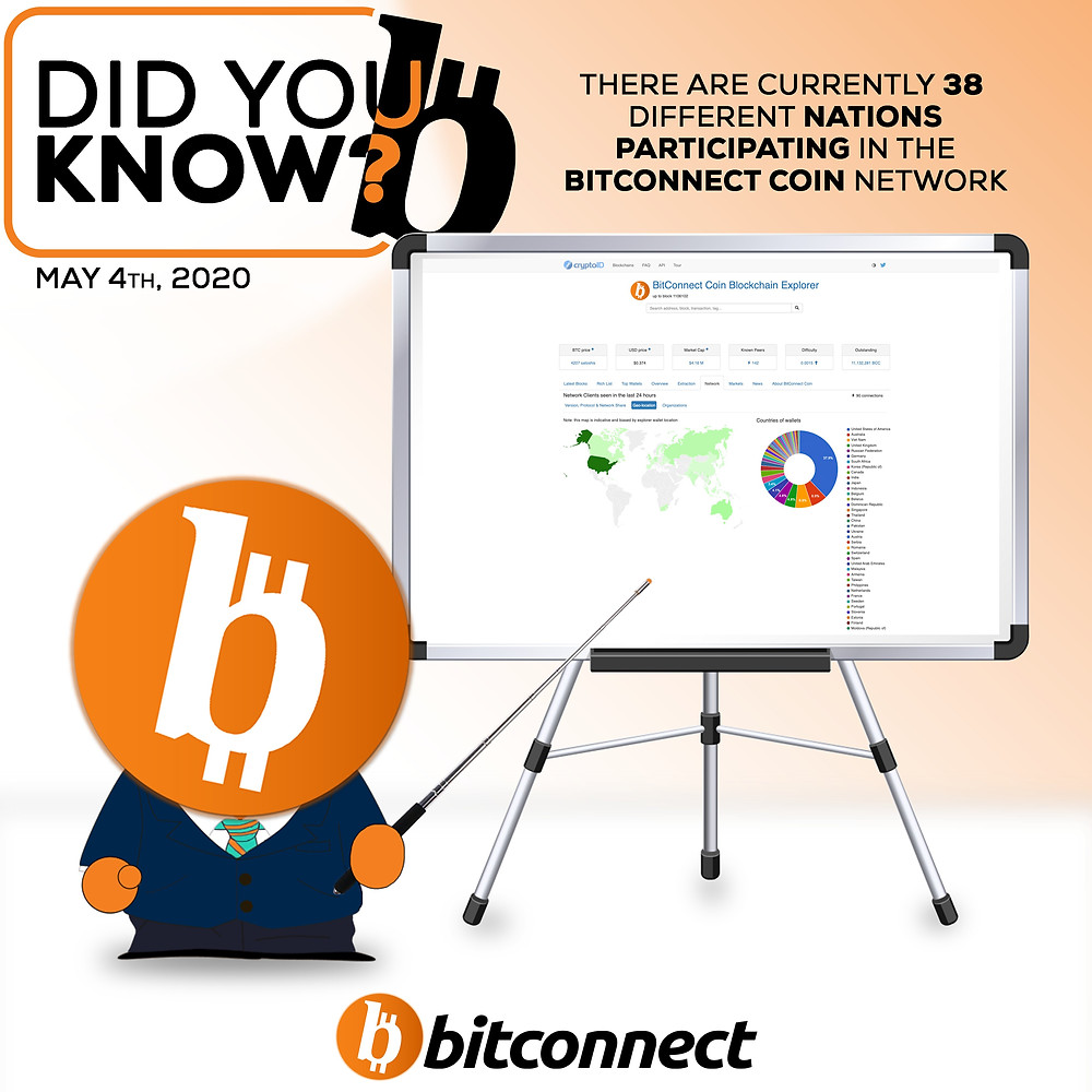 Yesterday, the BitCoin derived blockchain dApp bitconnectCoin, had 38 nations from around the earth Proof-Of-Stake mining 🌍  645 blocks were mined, 47.27 BCC were created, with an average block time of 134 seconds.  From 20,000 active bitconnect.