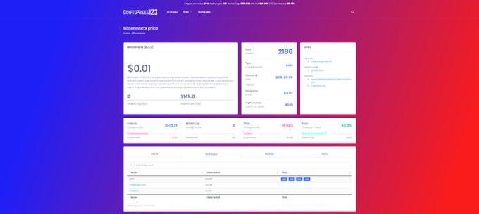 "Announcement The bitconnectX blockchain, bitconnectX Genesis / BitConnect X / BCCX has been added to CryptoPrices123 site for data Via PirateCash PirateDEX, TradeCX Exchange & XBTS DEX.  ""Crypto prices live, 24h volume, crypto market capitalization..."""