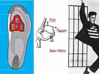 Cleat Stagger and Pelvic Twist