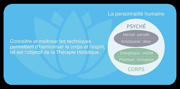 Carole-Foldi_Thérapeute-sophrologue-psychopraticienne-professeure-de-yoga_cabinet_domicile_séances-individuelles_malakoff-Paris_thérapie-holistique