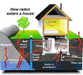 radon-house.jpg