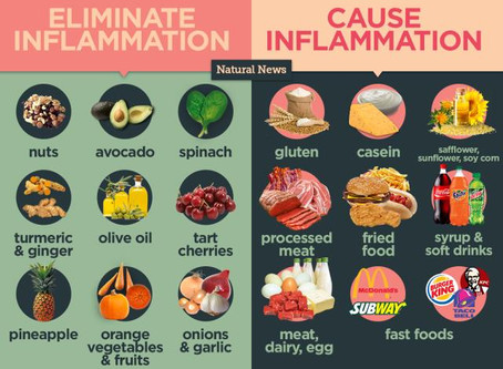 What to Avoid If You're Fighting Inflammation—and What to Eat Instead + MEAL PLAN & GROCERY LIST