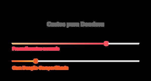 CustosDoac2.png