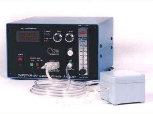CapStar CO2 Analyzer