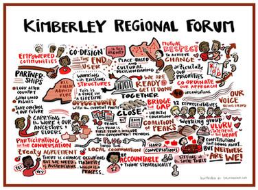 05_Kimberley Regional Forum.jpg
