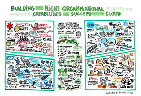 03_Building the Right Organisational Cap