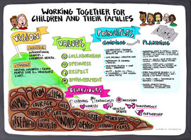 03_Working Together for Children and the