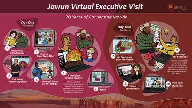 Virtual Executive Visit_Final.jpg