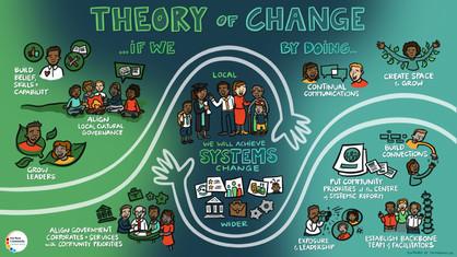 Theory of Change_Mock-up_Final.jpg